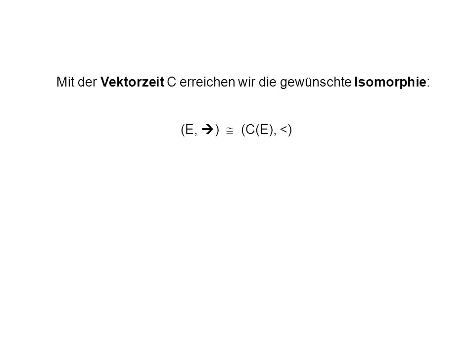 Mit der Vektorzeit C erreichen wir die gewünschte Isomorphie: (E, ) (C(E), <)