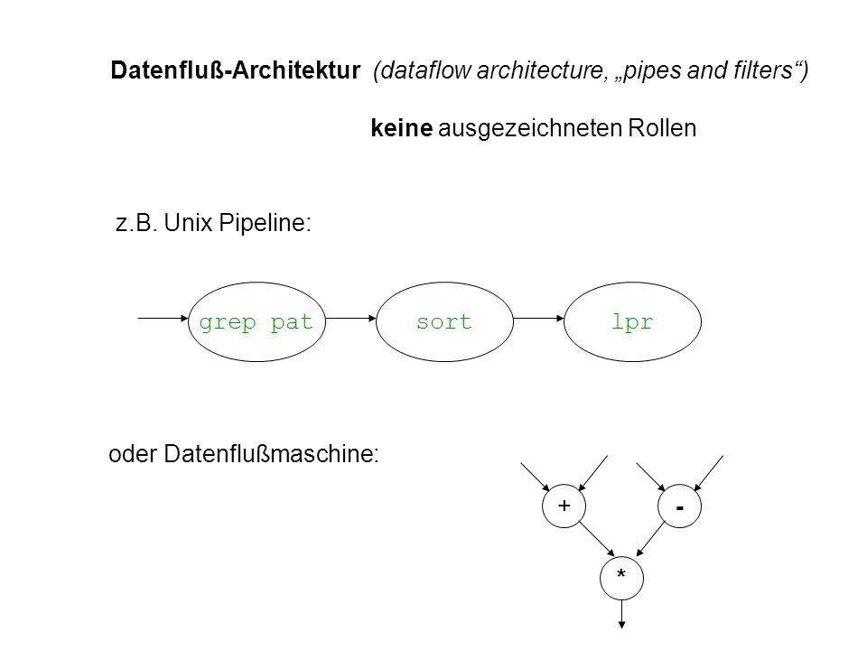 Datenfluß-Architektur (dataflow architecture, pipes and filters) keine ausgezeichneten Rollen grep patlprsort z.B.