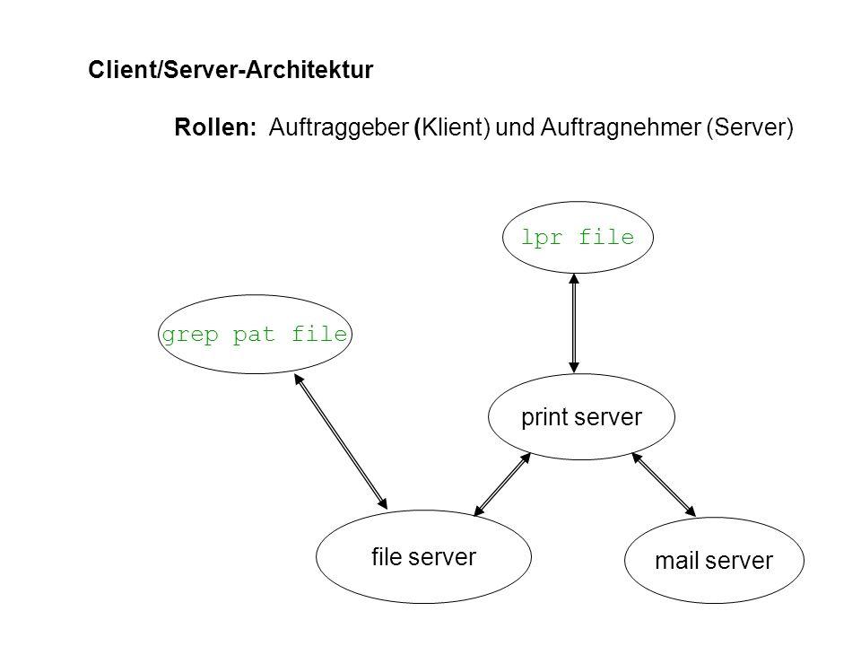 Client/Server-Architektur Rollen: Auftraggeber (Klient) und Auftragnehmer (Server) file server grep pat file mail server print server lpr file