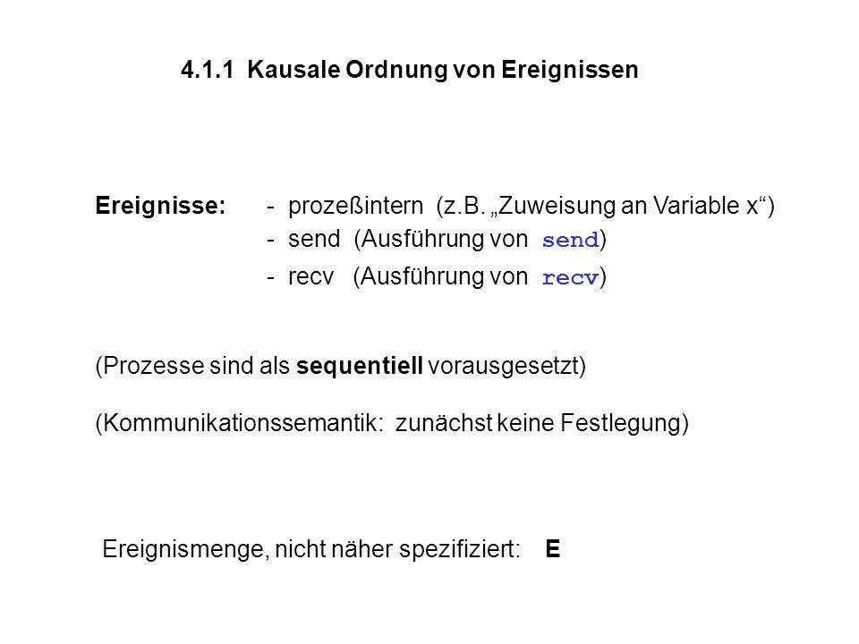 4.1.1 Kausale Ordnung von Ereignissen Ereignisse:- prozeßintern (z.B. Zuweisung an Variable x) - send (Ausführung von send ) - recv (Ausführung von re