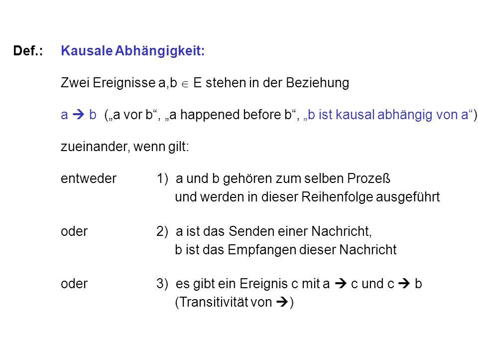 Bemerkung:Die Relation gleich oder vor ist partielle Ordnung auf E: Kausalordnung Def.:Zwei Ereignisse a,b sind zueinander nebenläufig (unabhängig, concurrent, causally unrelated), wenn weder a b noch b a