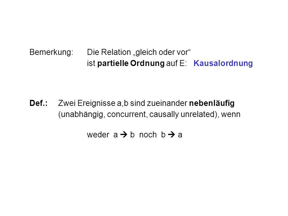 Bemerkung:Die Relation gleich oder vor ist partielle Ordnung auf E: Kausalordnung Def.:Zwei Ereignisse a,b sind zueinander nebenläufig (unabhängig, co