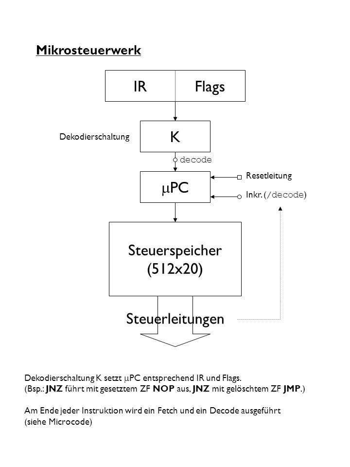 Mikrosteuerwerk Steuerspeicher (512x20) PC K Dekodierschaltung Resetleitung IRFlags decode Inkr. ( /decode ) Steuerleitungen Dekodierschaltung K setzt
