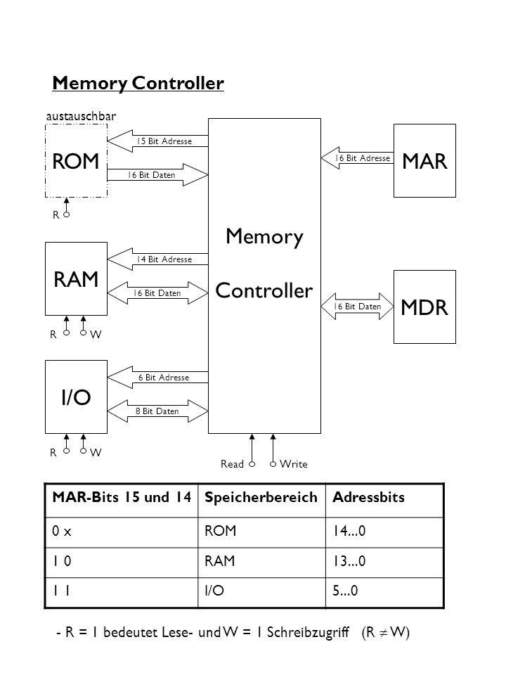 Memory Controller 16 Bit Daten RAM ROM I/O 15 Bit Adresse 16 Bit Daten Memory Controller 14 Bit Adresse 6 Bit Adresse 16 Bit Daten 8 Bit Daten Read Wr