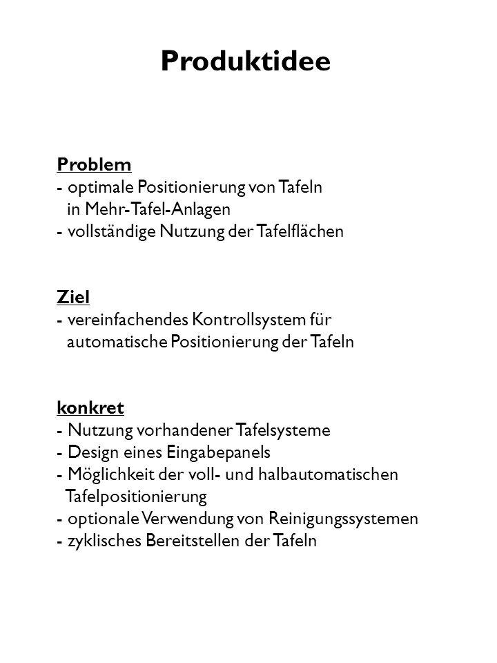 Produktidee Problem - optimale Positionierung von Tafeln in Mehr-Tafel-Anlagen - vollständige Nutzung der Tafelflächen Ziel - vereinfachendes Kontroll