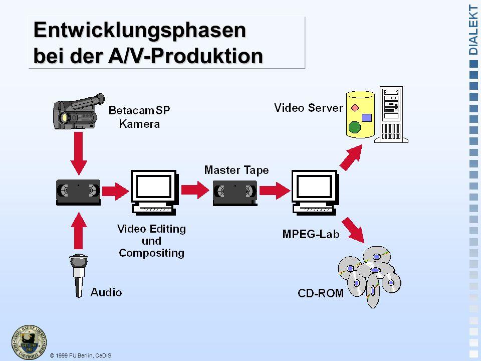 © 1999 FU Berlin, CeDiS Entwicklungsphasen bei der A/V-Produktion