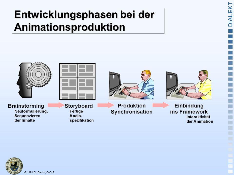 © 1999 FU Berlin, CeDiS Entwicklungsphasen bei der Animationsproduktion