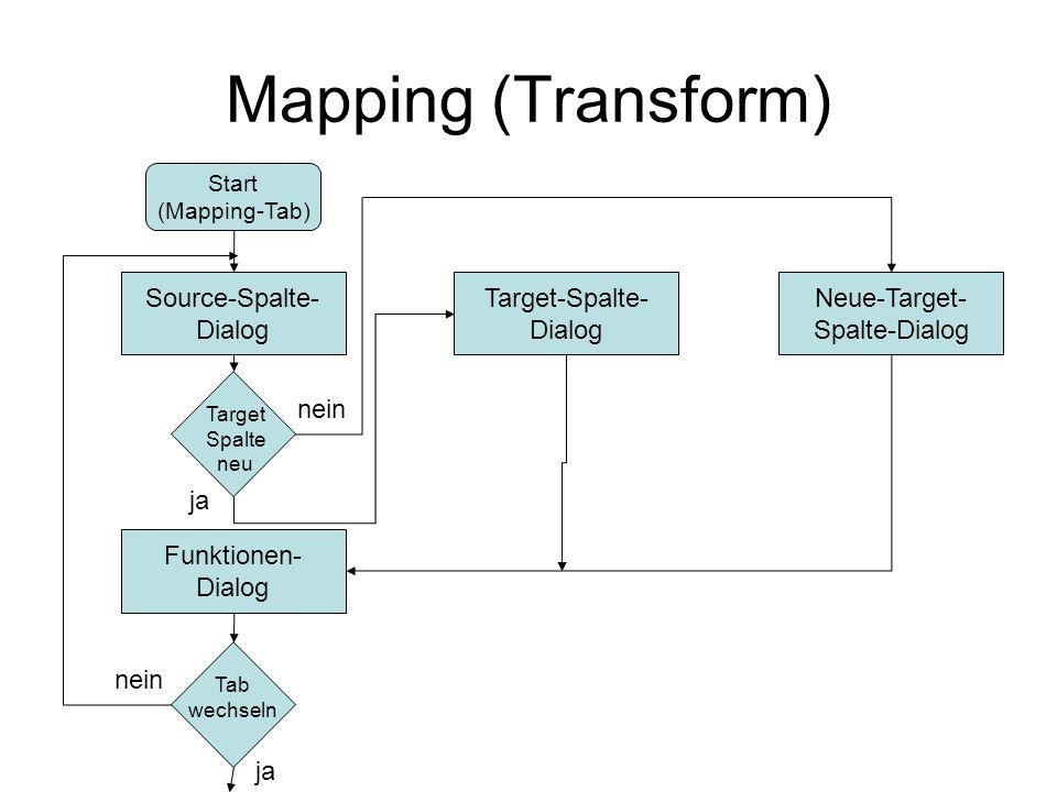 Mapping (Transform) Start (Mapping-Tab) nein Tab wechseln ja Source-Spalte- Dialog Neue-Target- Spalte-Dialog Funktionen- Dialog Target Spalte neu Tar