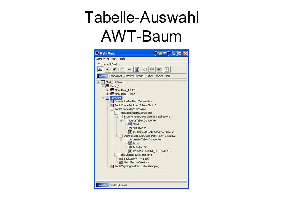 Tabelle-Auswahl AWT-Baum