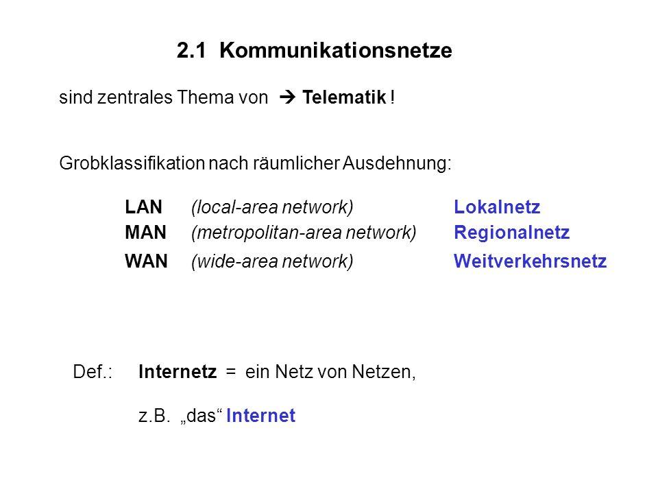 2.1 Kommunikationsnetze sind zentrales Thema von Telematik ! Grobklassifikation nach räumlicher Ausdehnung: LAN(local-area network)Lokalnetz MAN(metro