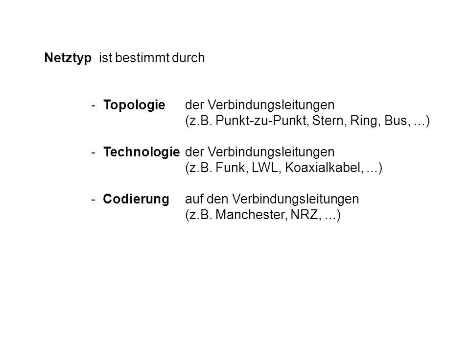 Netztyp ist bestimmt durch - Topologie der Verbindungsleitungen (z.B. Punkt-zu-Punkt, Stern, Ring, Bus,...) - Technologie der Verbindungsleitungen (z.