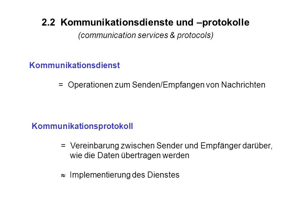 2.2 Kommunikationsdienste und –protokolle (communication services & protocols) Kommunikationsdienst = Operationen zum Senden/Empfangen von Nachrichten