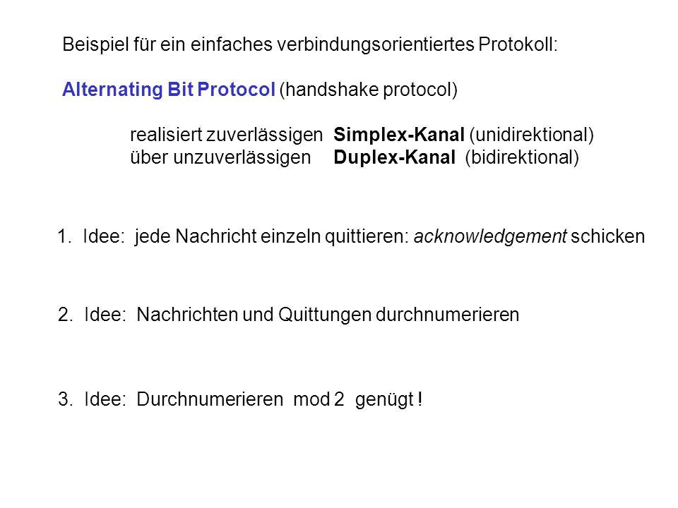 Beispiel für ein einfaches verbindungsorientiertes Protokoll: Alternating Bit Protocol (handshake protocol) realisiert zuverlässigenSimplex-Kanal (uni