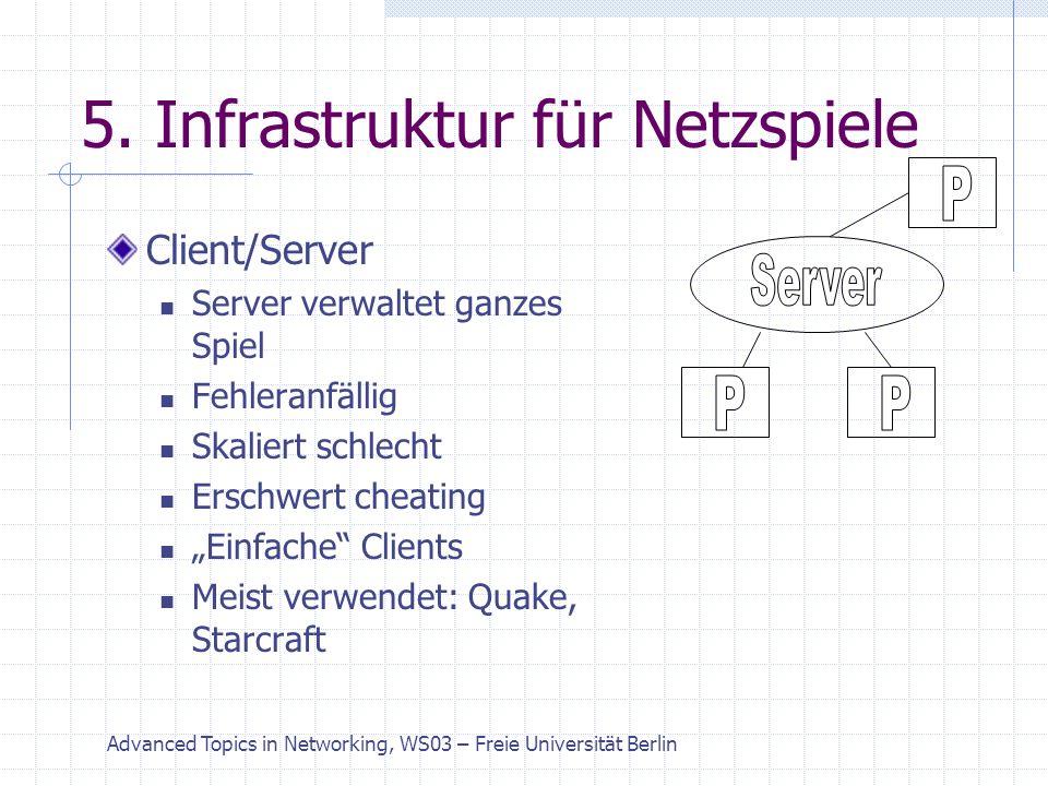 Advanced Topics in Networking, WS03 – Freie Universität Berlin Client/Server Server verwaltet ganzes Spiel Fehleranfällig Skaliert schlecht Erschwert cheating Einfache Clients Meist verwendet: Quake, Starcraft 5.