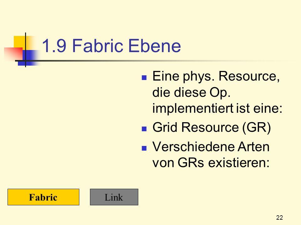 22 1.9 Fabric Ebene Eine phys. Resource, die diese Op. implementiert ist eine: Grid Resource (GR) Verschiedene Arten von GRs existieren: FabricLink