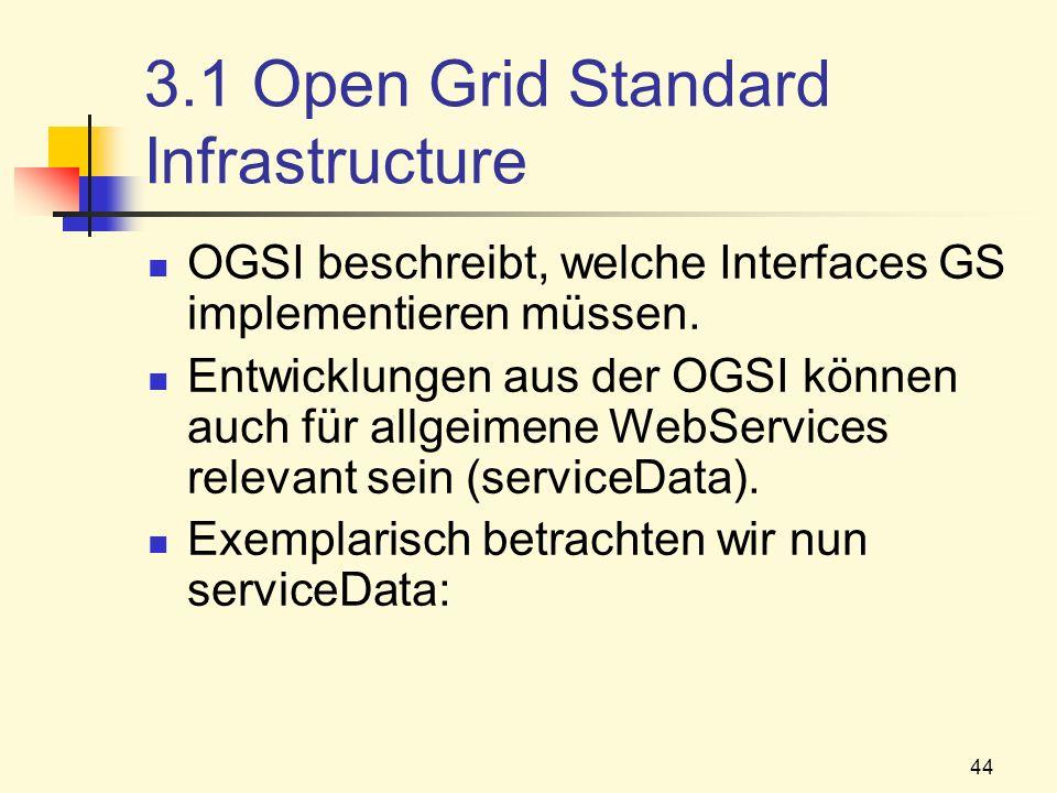 44 3.1 Open Grid Standard Infrastructure OGSI beschreibt, welche Interfaces GS implementieren müssen. Entwicklungen aus der OGSI können auch für allge