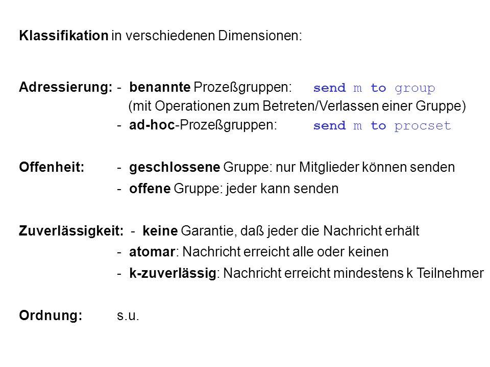 Klassifikation in verschiedenen Dimensionen: Adressierung:- benannte Prozeßgruppen: send m to group (mit Operationen zum Betreten/Verlassen einer Grup