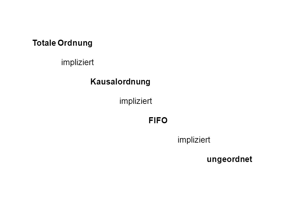 Totale Ordnung impliziert Kausalordnung impliziert FIFO impliziert ungeordnet