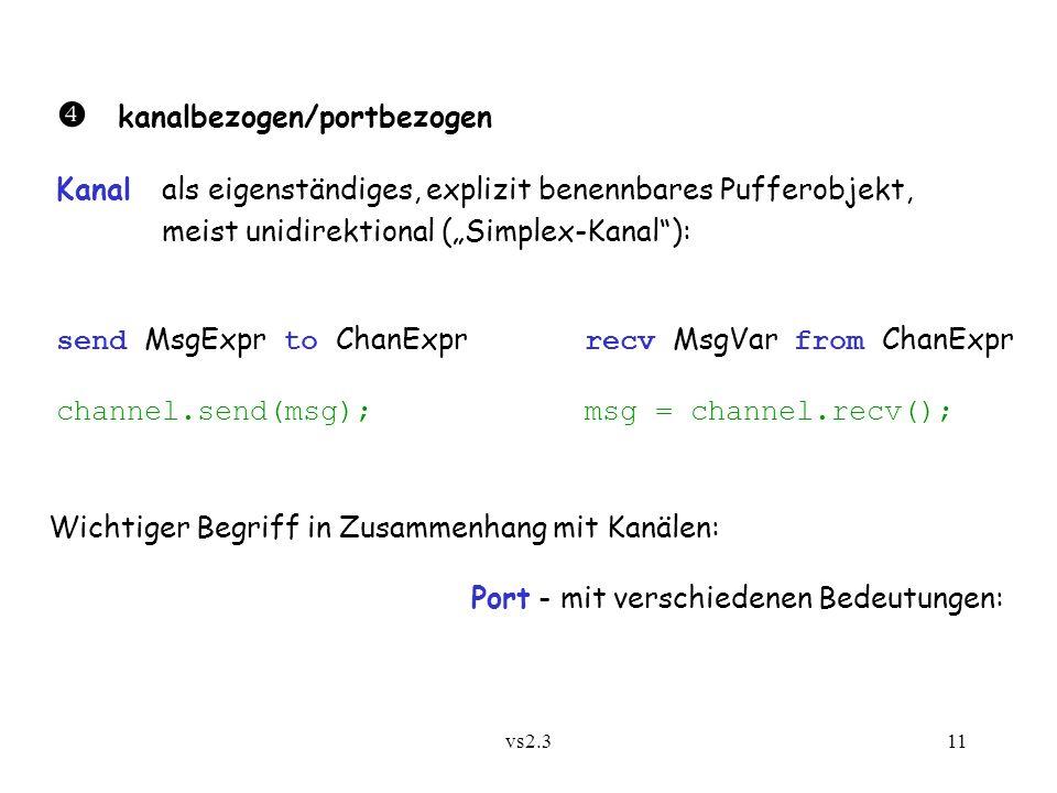 vs2.311 kanalbezogen/portbezogen Kanal als eigenständiges, explizit benennbares Pufferobjekt, meist unidirektional (Simplex-Kanal): send MsgExpr to ChanExpr recv MsgVar from ChanExpr channel.send(msg);msg = channel.recv(); Wichtiger Begriff in Zusammenhang mit Kanälen: Port - mit verschiedenen Bedeutungen: