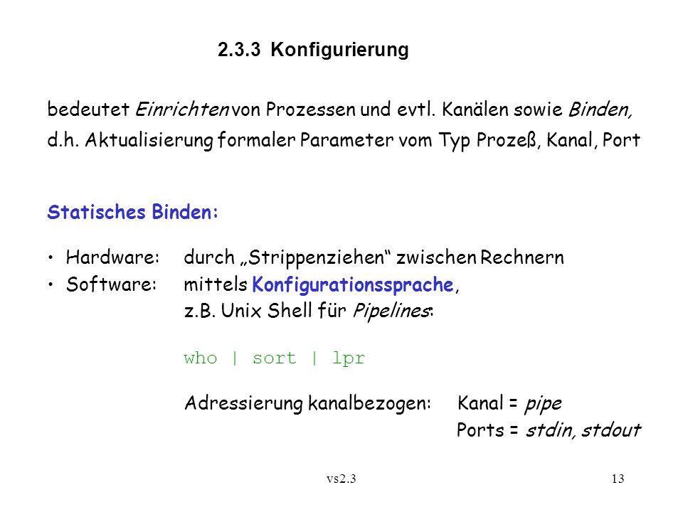 vs2.313 2.3.3 Konfigurierung bedeutet Einrichten von Prozessen und evtl.