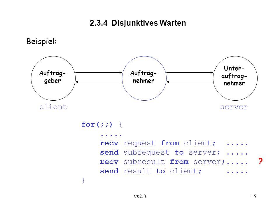 vs2.315 2.3.4 Disjunktives Warten Beispiel: Auftrag- geber Auftrag- nehmer Unter- auftrag- nehmer clientserver for(;;) {.....