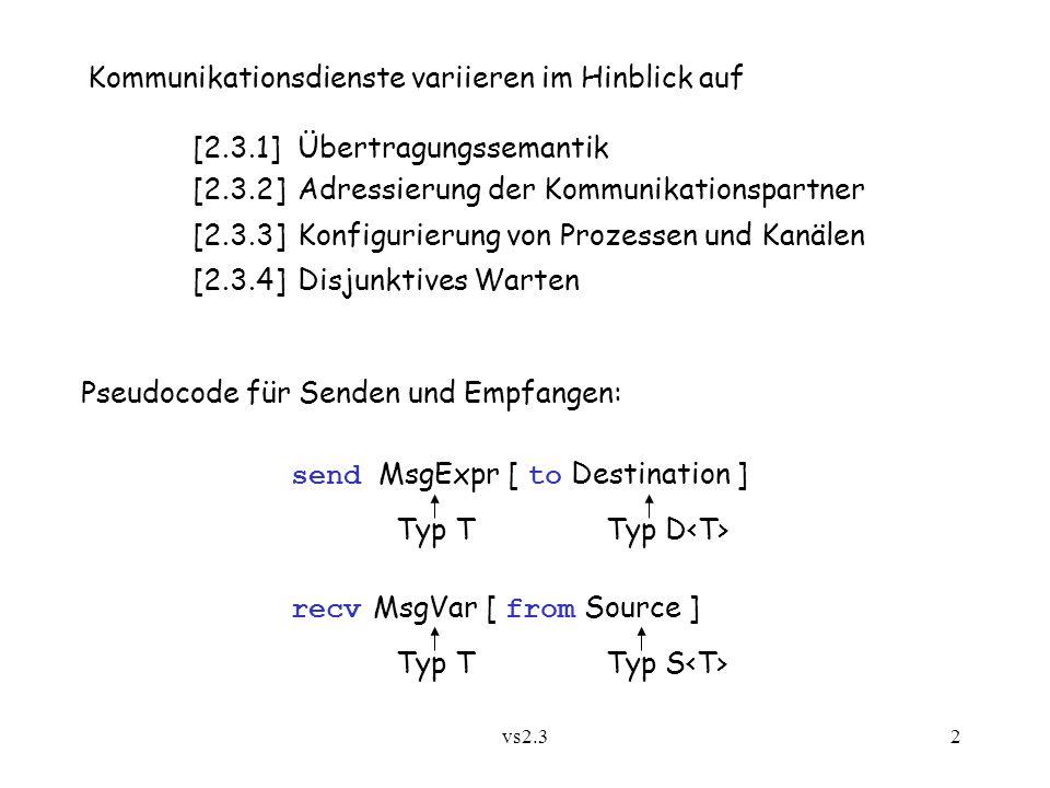vs2.32 Kommunikationsdienste variieren im Hinblick auf [2.3.1]Übertragungssemantik [2.3.2]Adressierung der Kommunikationspartner [2.3.3]Konfigurierung von Prozessen und Kanälen [2.3.4]Disjunktives Warten Pseudocode für Senden und Empfangen: send MsgExpr [ to Destination ] Typ TTyp D recv MsgVar [ from Source ] Typ TTyp S