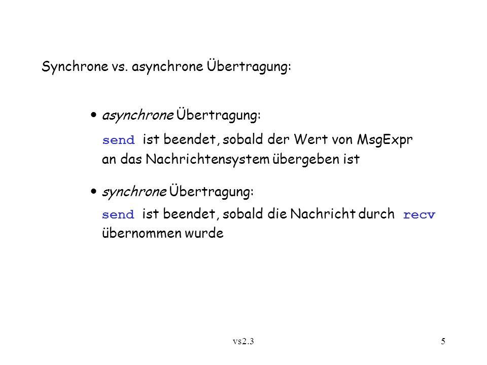 vs2.316 Besser: nichtdeterministisch disjunktives Warten for(;;) {...