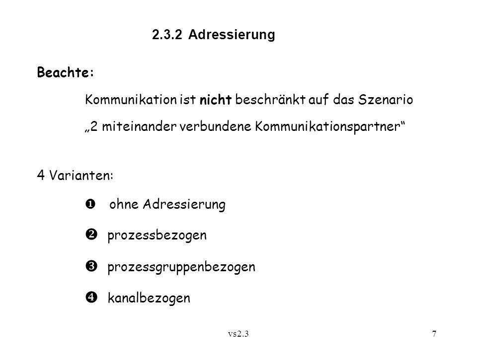 vs2.37 2.3.2 Adressierung Beachte: Kommunikation ist nicht beschränkt auf das Szenario 2 miteinander verbundene Kommunikationspartner 4 Varianten: ohne Adressierung prozessbezogen prozessgruppenbezogen kanalbezogen