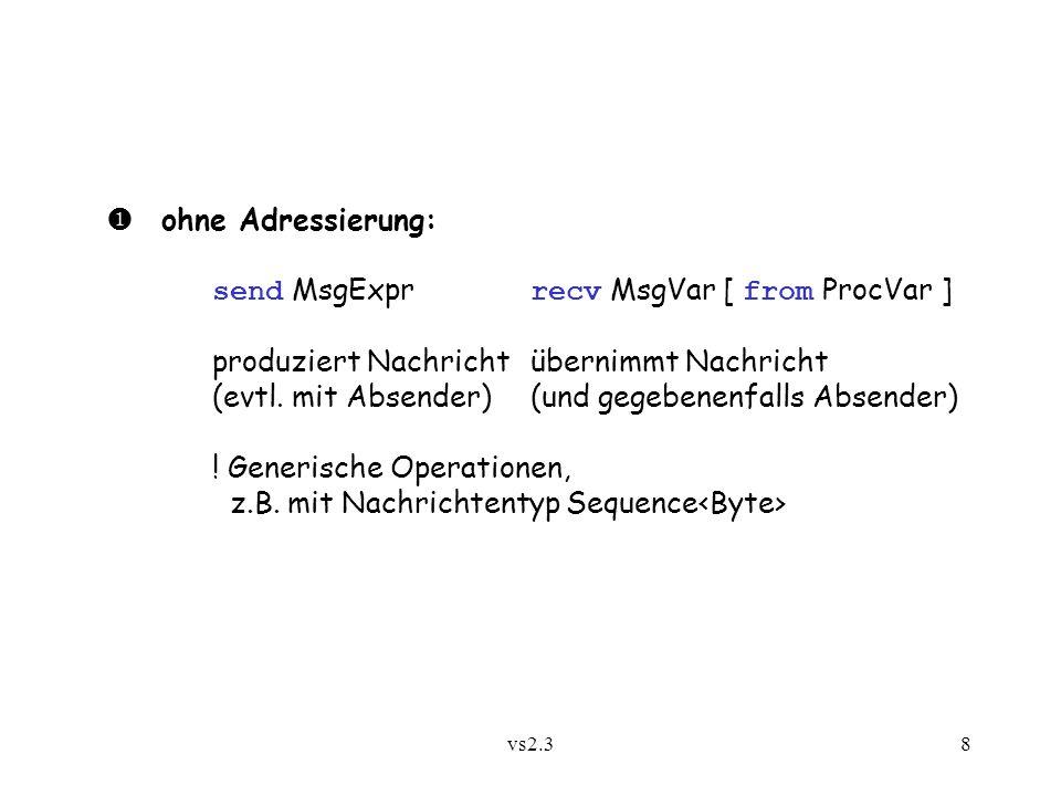 vs2.39 prozeßbezogen:(typischerweise auch generisch) send MsgExpr to ProcExpr recv MsgVar from ProcExpr send MsgExpr to ProcExpr recv MsgVar [ from ProcVar ] (Modell hier: jeder Prozeß verfügt über eigene mailbox) send MsgExpr [ to ProcVar ] recv MsgVar from ProcExpr (Umkehrung des obigen Modells – eher akademisch!)