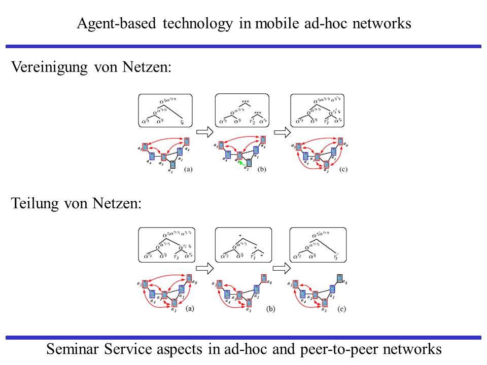 Agent-based technology in mobile ad-hoc networks Seminar Service aspects in ad-hoc and peer-to-peer networks Vereinigung von Netzen: Teilung von Netze