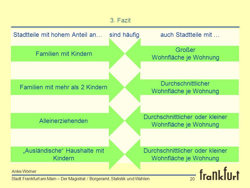 Stadt Frankfurt am Main – Der Magistrat / Bürgeramt, Statistik und Wahlen Anke Wörner 20 3. Fazit Stadtteile mit hohem Anteil an… sind häufig auch Sta