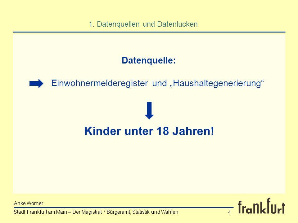 Stadt Frankfurt am Main – Der Magistrat / Bürgeramt, Statistik und Wahlen Anke Wörner 4 Einwohnermelderegister und Haushaltegenerierung Datenquelle: 1