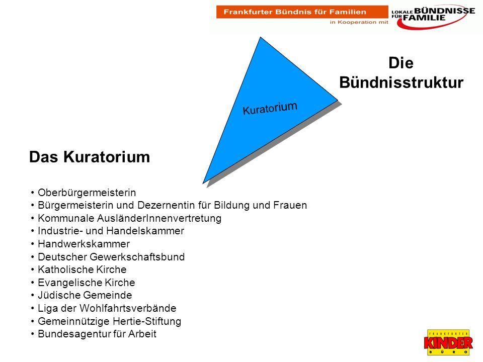 Familienmesse Familienkongress Die Bündnisstruktur Forum Familie Kurato rium