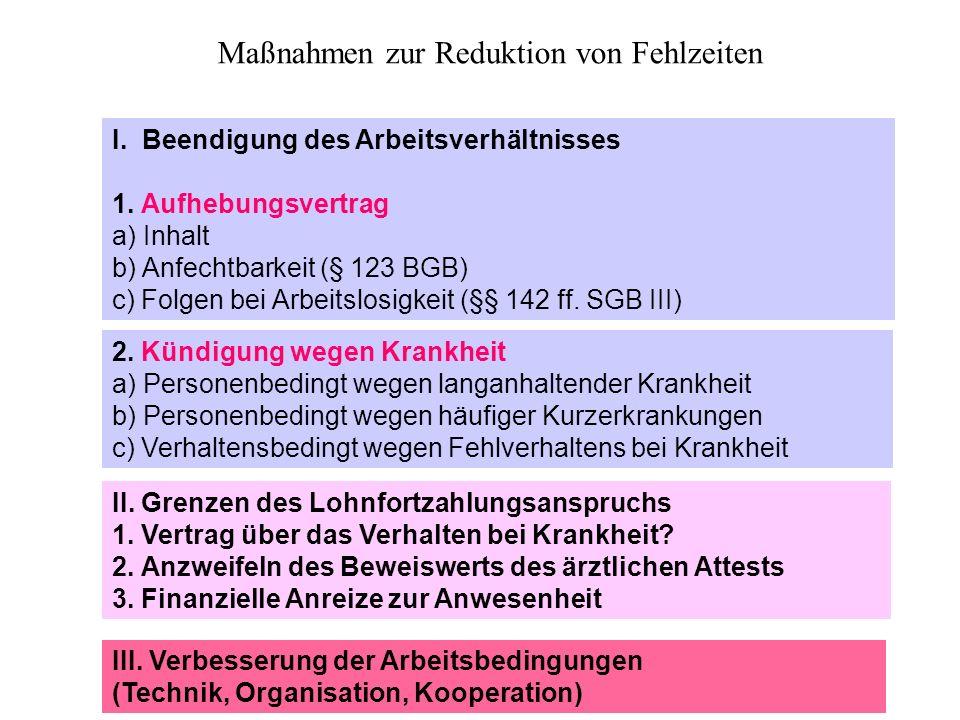 I. Beendigung des Arbeitsverhältnisses 1. Aufhebungsvertrag a) Inhalt b) Anfechtbarkeit (§ 123 BGB) c) Folgen bei Arbeitslosigkeit (§§ 142 ff. SGB III