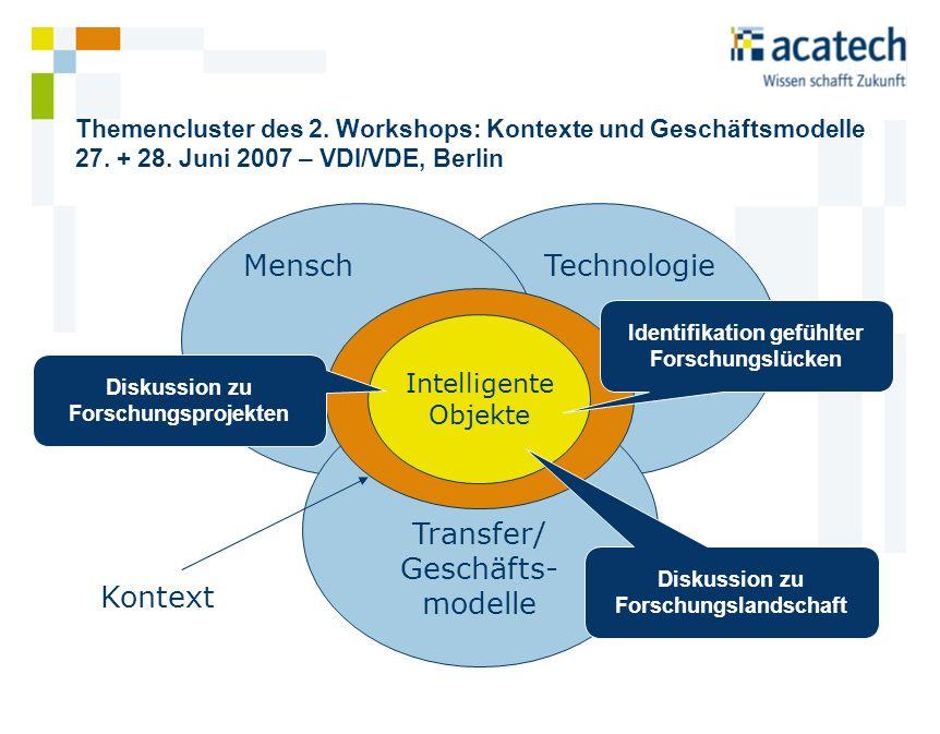 Themencluster des 2. Workshops: Kontexte und Geschäftsmodelle 27. + 28. Juni 2007 – VDI/VDE, Berlin TechnologieMensch Transfer/ Geschäfts- modelle Int