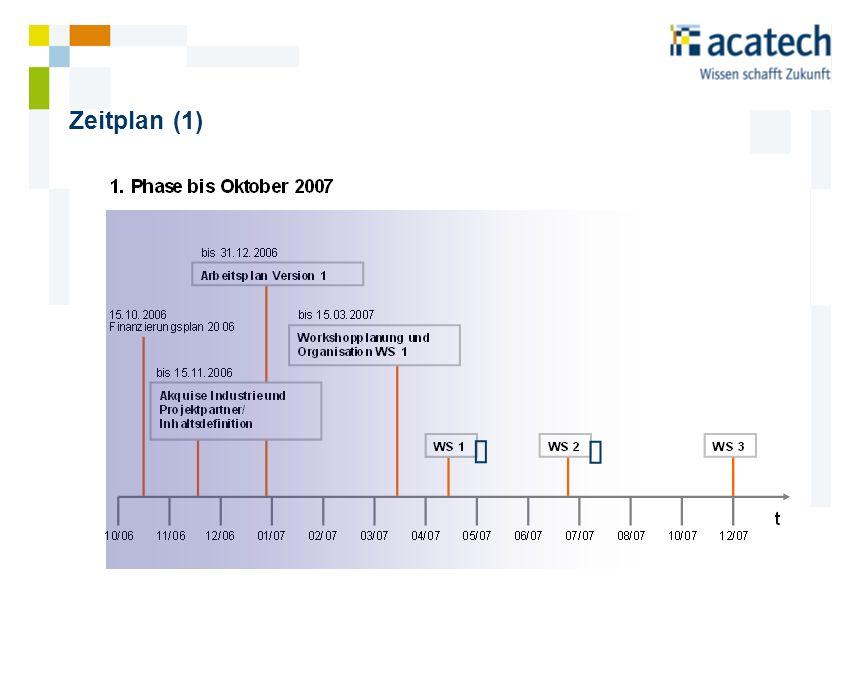 Zeitplan (1)