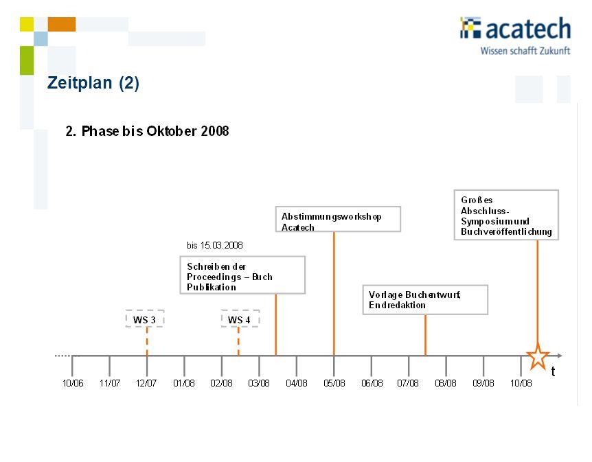 Zeitplan (2)