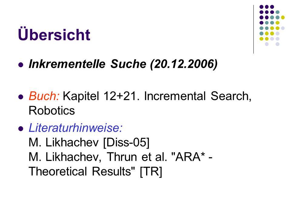 Übersicht Inkrementelle Suche (20.12.2006) Buch: Kapitel 12+21.