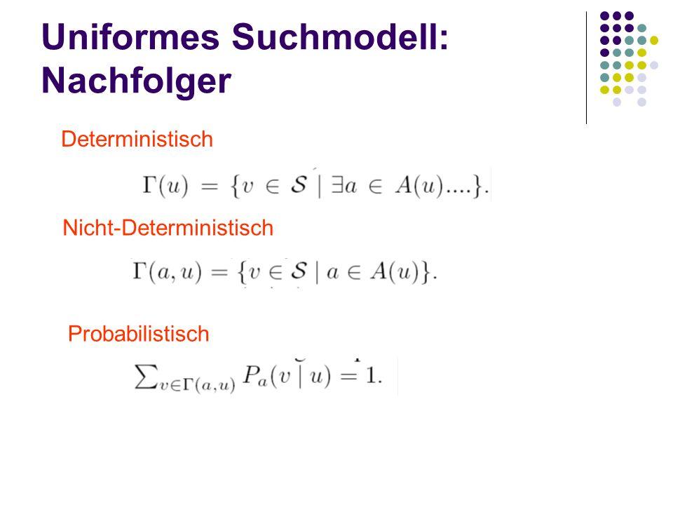 Uniformes Suchmodell: Nachfolger Deterministisch Nicht-Deterministisch Probabilistisch