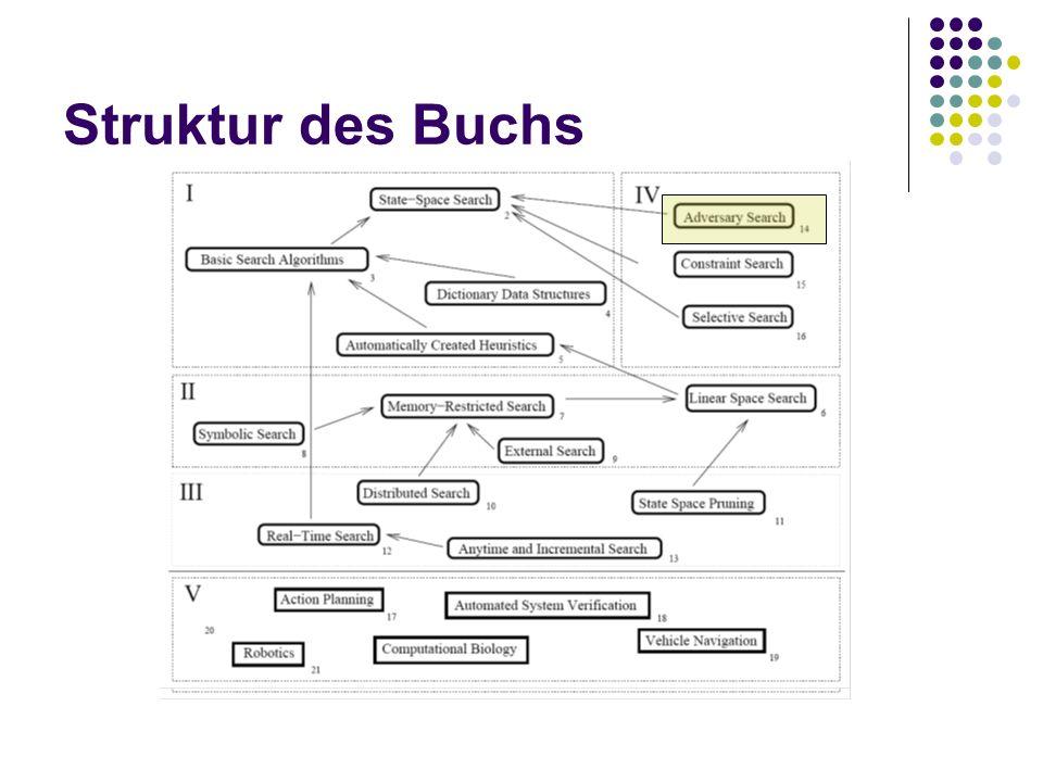 Überblick Uniformes Suchmodell Value Iteration Externe Value Iteration