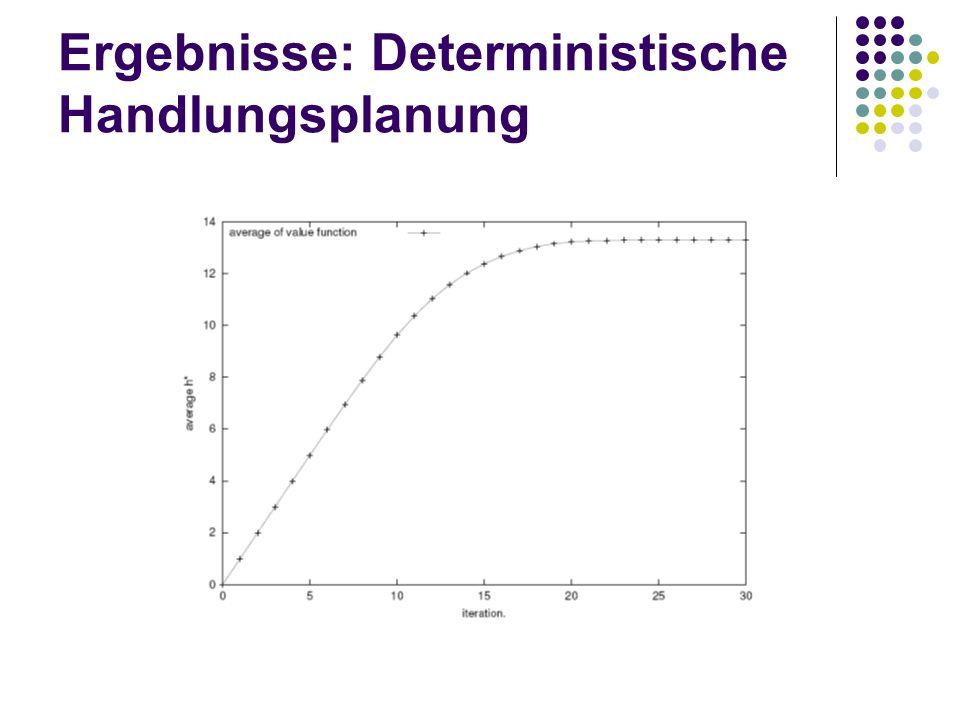 Ergebnisse: Deterministische Handlungsplanung