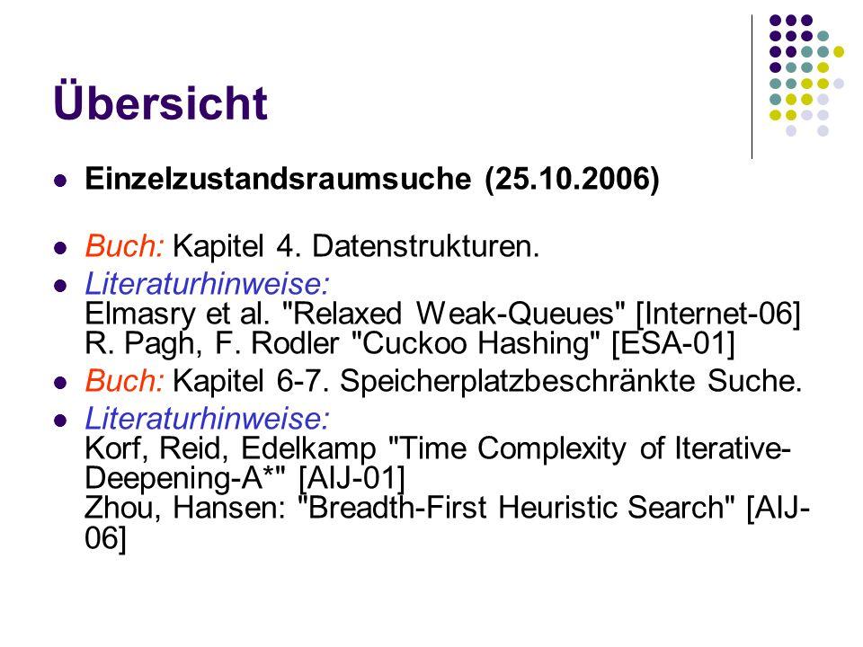 Übersicht Einzelzustandsraumsuche (25.10.2006) Buch: Kapitel 4.