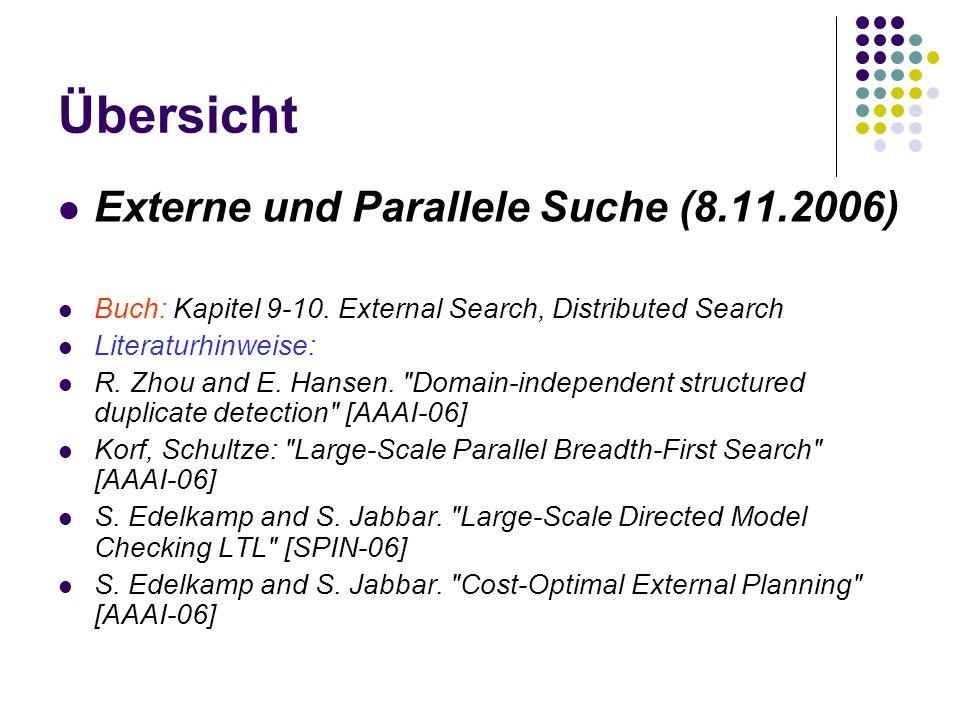 Übersicht Software Model Checking (22.11.2006) Buch: Kapitel 18.
