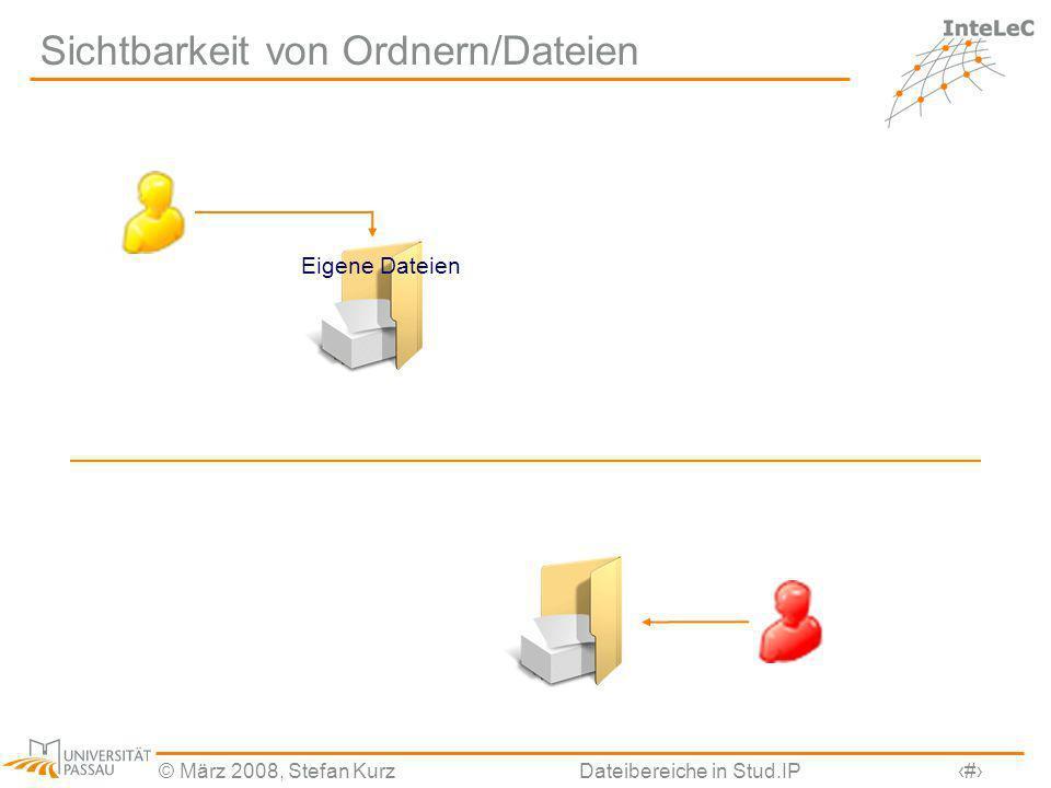 © März 2008, Stefan KurzDateibereiche in Stud.IP11 Sichtbarkeit von Ordnern/Dateien Eigene Dateien