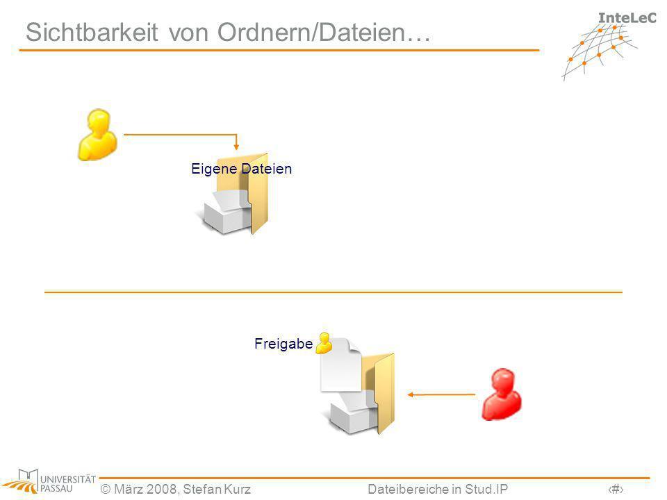 © März 2008, Stefan KurzDateibereiche in Stud.IP12 Sichtbarkeit von Ordnern/Dateien… Eigene Dateien Freigabe