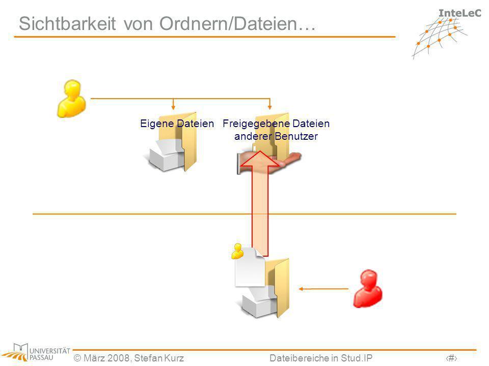 © März 2008, Stefan KurzDateibereiche in Stud.IP13 Sichtbarkeit von Ordnern/Dateien… Eigene DateienFreigegebene Dateien anderer Benutzer