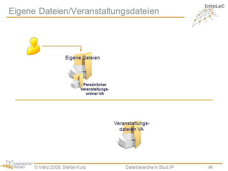 © März 2008, Stefan KurzDateibereiche in Stud.IP24 Eigene Dateien/Veranstaltungsdateien Eigene Dateien Veranstaltungs- dateien VA Persönlicher Veranst