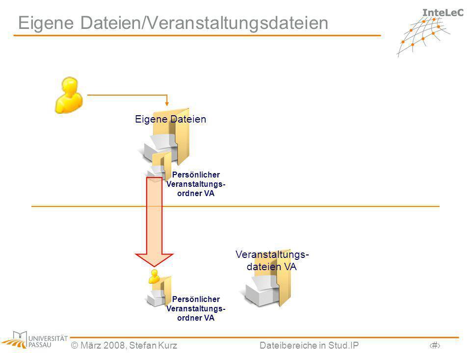© März 2008, Stefan KurzDateibereiche in Stud.IP25 Eigene Dateien/Veranstaltungsdateien Eigene Dateien Veranstaltungs- dateien VA Persönlicher Veranst