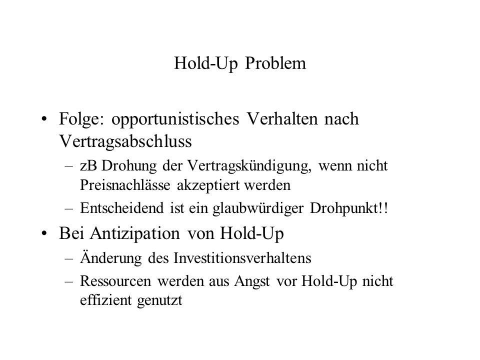 Hold-Up Problem Folge: opportunistisches Verhalten nach Vertragsabschluss –zB Drohung der Vertragskündigung, wenn nicht Preisnachlässe akzeptiert werd