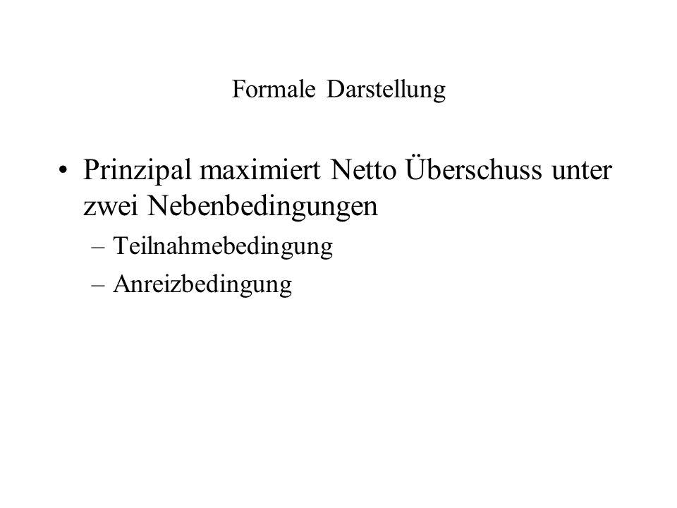 Formale Darstellung Prinzipal maximiert Netto Überschuss unter zwei Nebenbedingungen –Teilnahmebedingung –Anreizbedingung